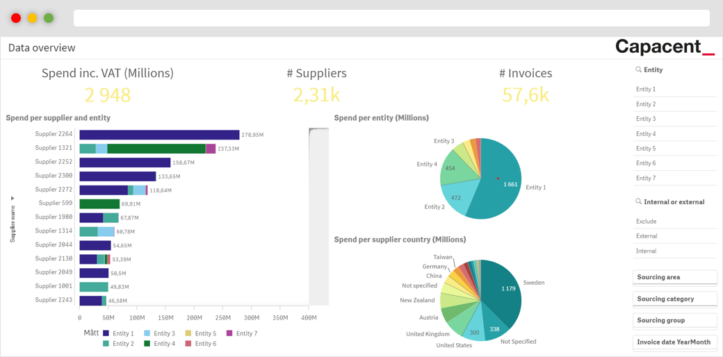 Qlik desktop analysis exempel browser WCM
